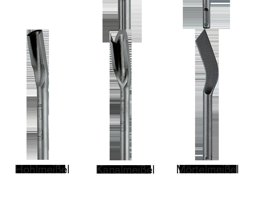 Gut gemocht SDS-max Meißel - Heller Tools GmbH YJ35
